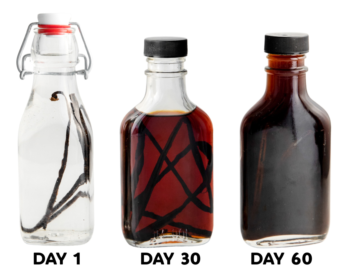 image showing day 1, day 30 and day 60 of homemade vanilla extract in bottles.